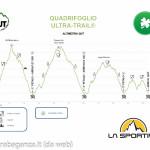 quadrifoglio-ultratrail-mappa-101