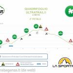 quadrifoglio-ultratrail-mappa-105